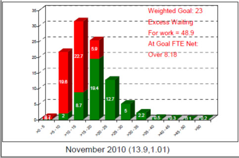 Nov-2010-Mars-ASE-chart