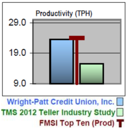WPCU_chart_of_the_month