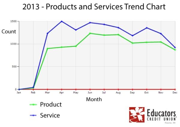 Jan_2014-Chart_blog