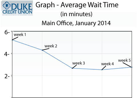 Feb_2014_Duke-CU-graph-for-blog