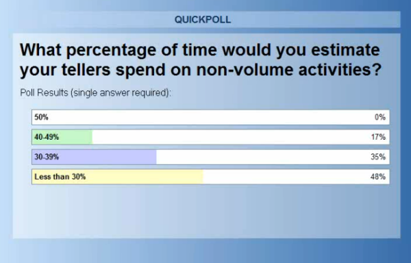 WFU_Study_Poll_Results_2014