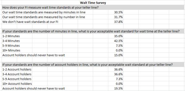 Wait_Time_Survey