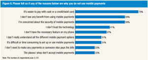 Why_you_do_not_use_mobile_payments