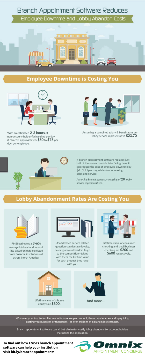 FMSI-Appointment-Setting-Software-Infographic-with-Logo